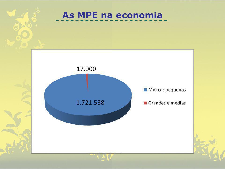 As MPE na economia