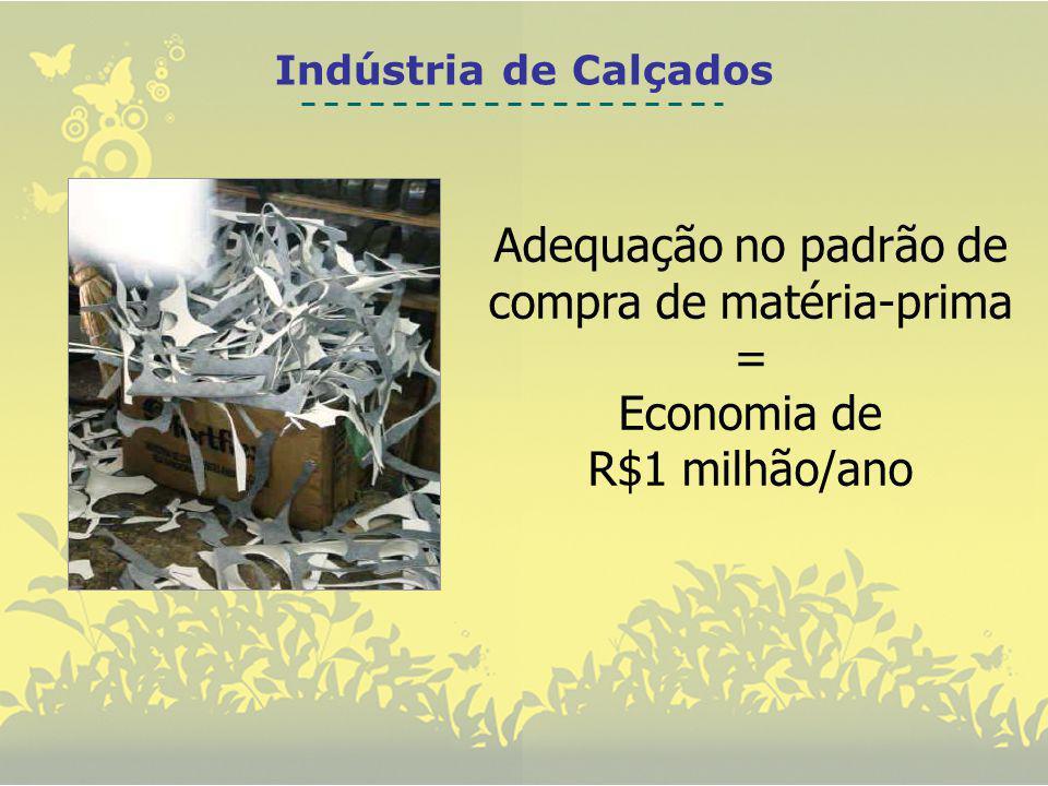 Adequação no padrão de compra de matéria-prima