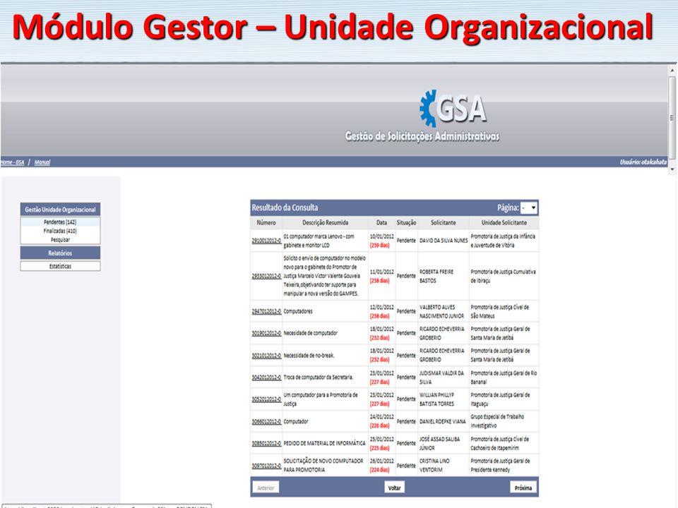 Módulo Gestor – Unidade Organizacional