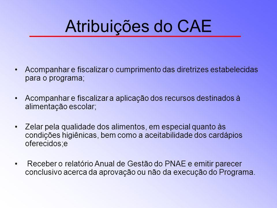 Atribuições do CAE Acompanhar e fiscalizar o cumprimento das diretrizes estabelecidas para o programa;