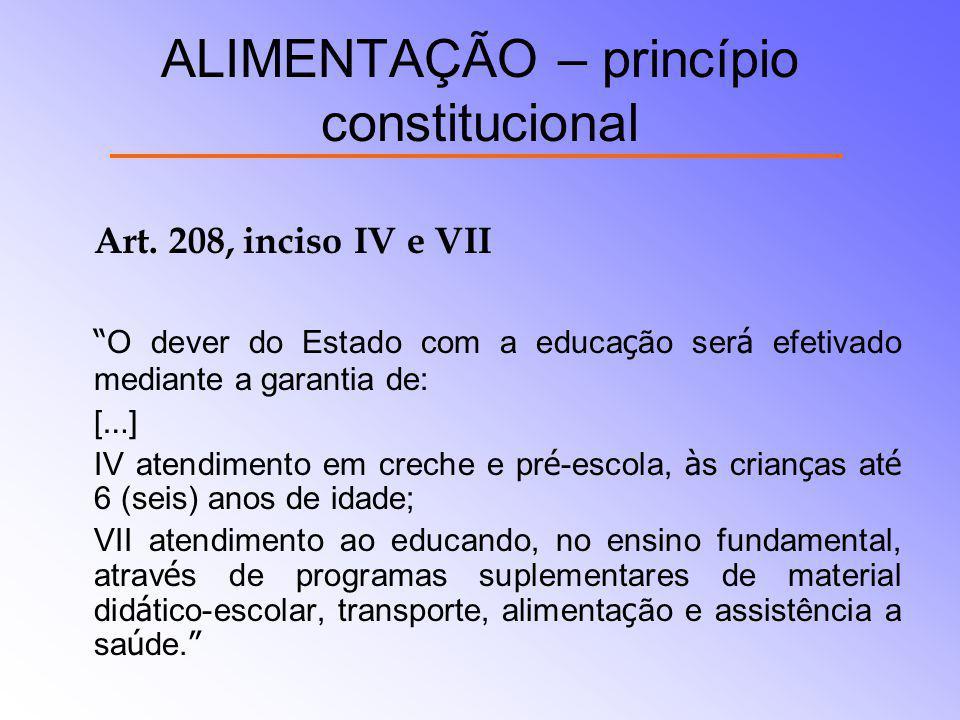 ALIMENTAÇÃO – princípio constitucional