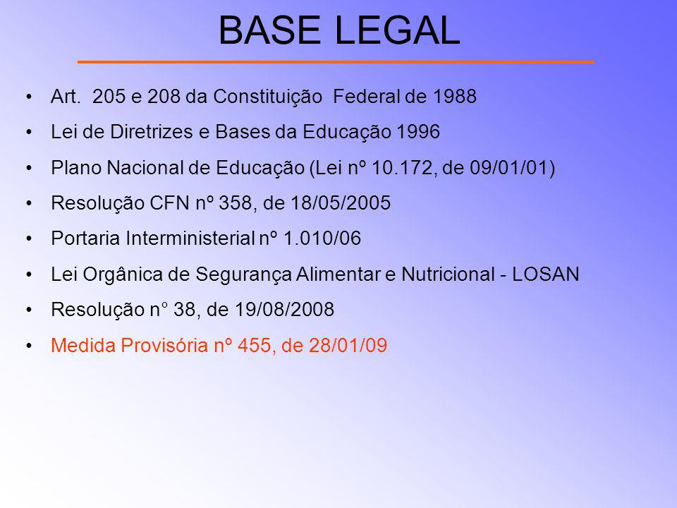 BASE LEGAL Art. 205 e 208 da Constituição Federal de 1988