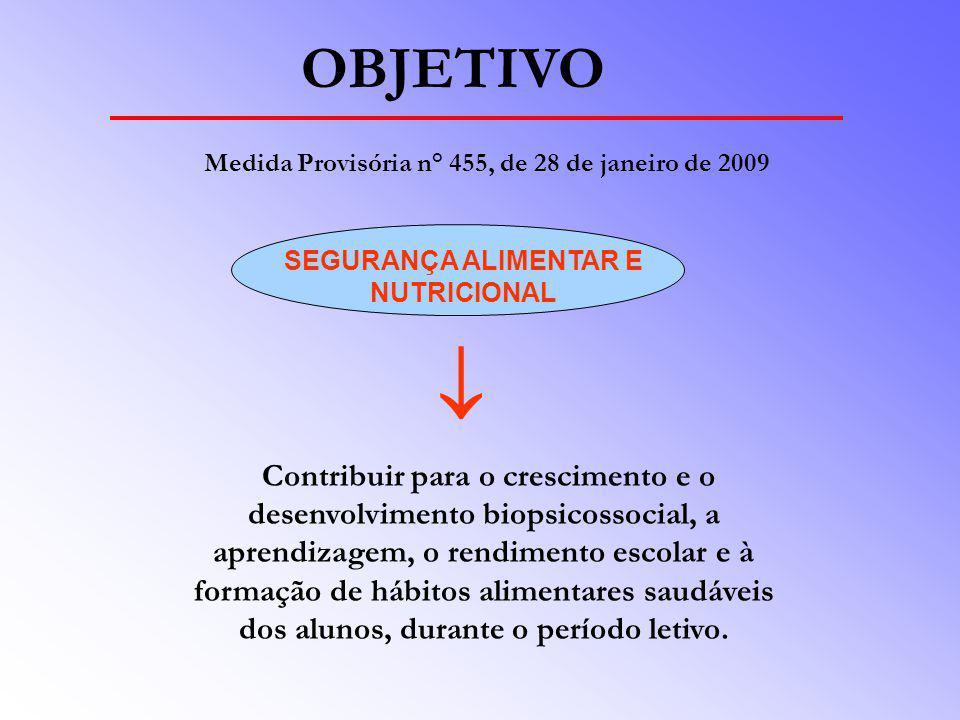 OBJETIVO Medida Provisória n° 455, de 28 de janeiro de 2009. SEGURANÇA ALIMENTAR E NUTRICIONAL. 