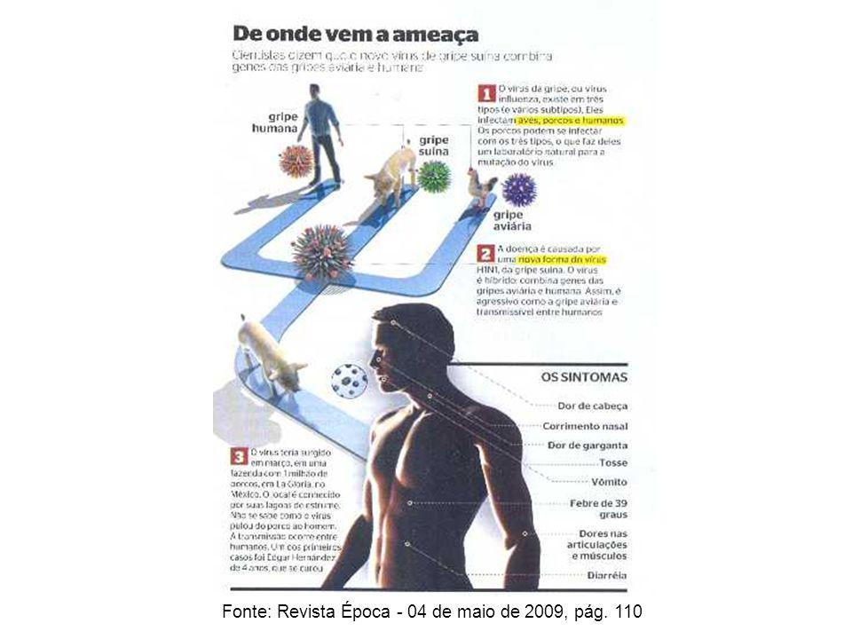 Fonte: Revista Época - 04 de maio de 2009, pág. 110