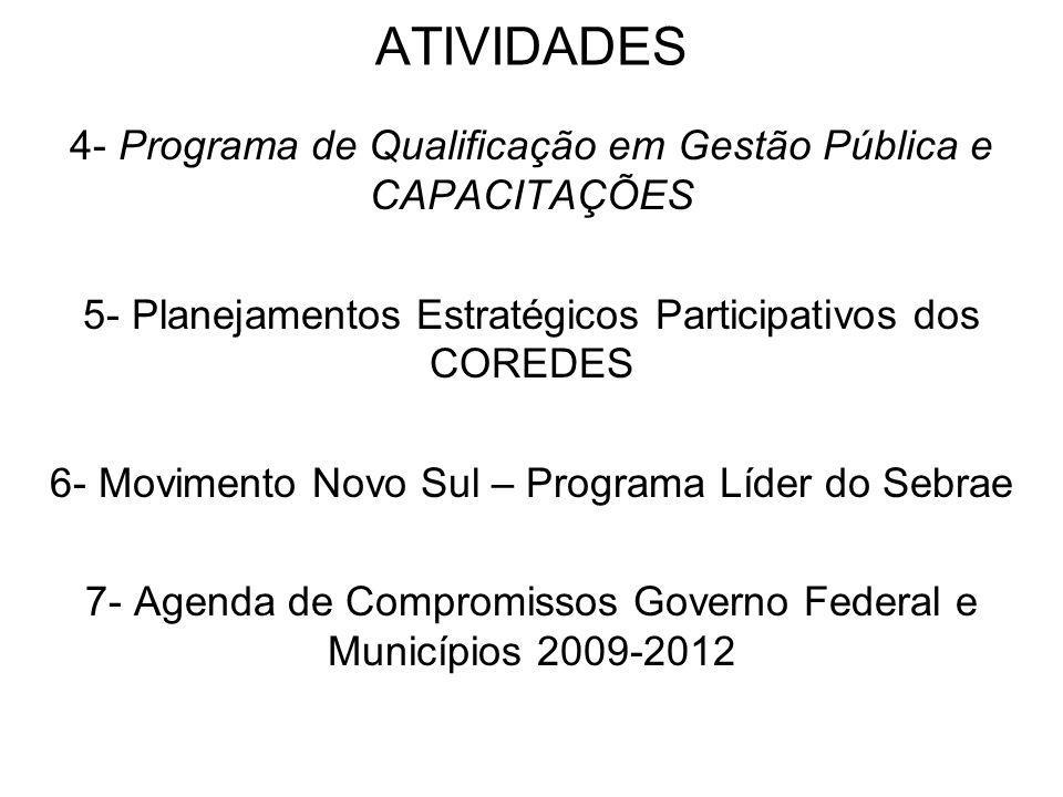 ATIVIDADES 4- Programa de Qualificação em Gestão Pública e CAPACITAÇÕES. 5- Planejamentos Estratégicos Participativos dos COREDES.