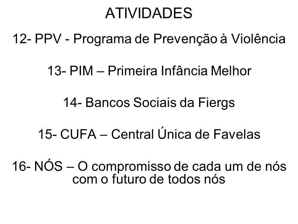 ATIVIDADES 12- PPV - Programa de Prevenção à Violência
