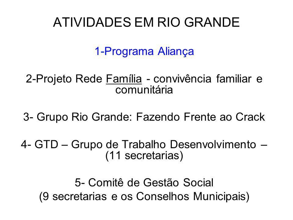 ATIVIDADES EM RIO GRANDE
