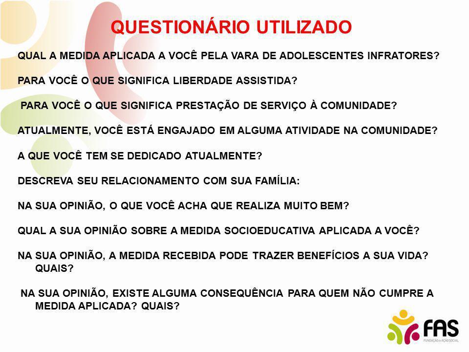 QUESTIONÁRIO UTILIZADO