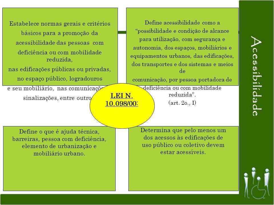 LEI N. 10.098/00: Estabelece normas gerais e critérios