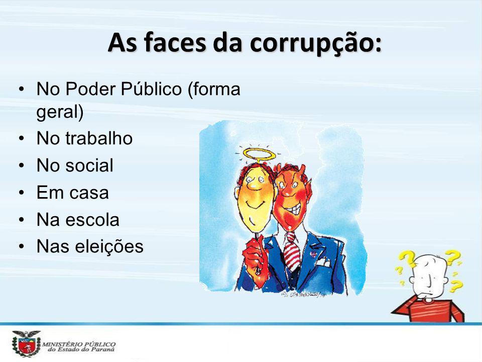 As faces da corrupção: No Poder Público (forma geral) No trabalho