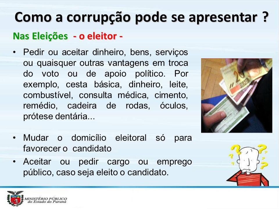 Como a corrupção pode se apresentar