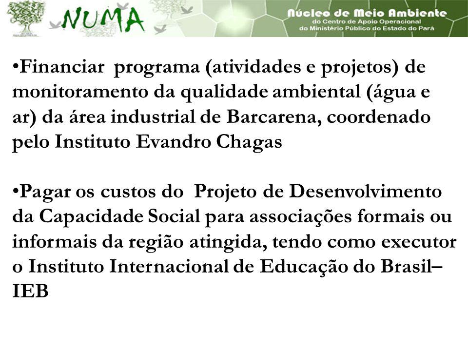 Financiar programa (atividades e projetos) de monitoramento da qualidade ambiental (água e ar) da área industrial de Barcarena, coordenado pelo Instituto Evandro Chagas