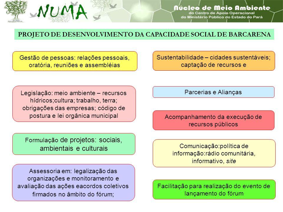 PROJETO DE DESENVOLVIMENTO DA CAPACIDADE SOCIAL DE BARCARENA