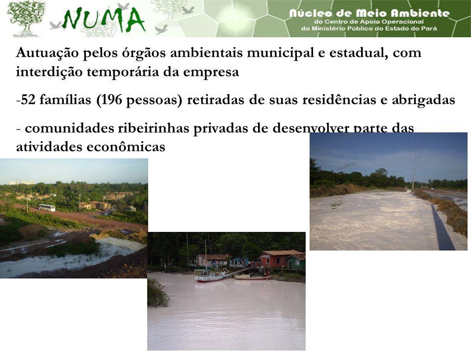 Autuação pelos órgãos ambientais municipal e estadual, com interdição temporária da empresa