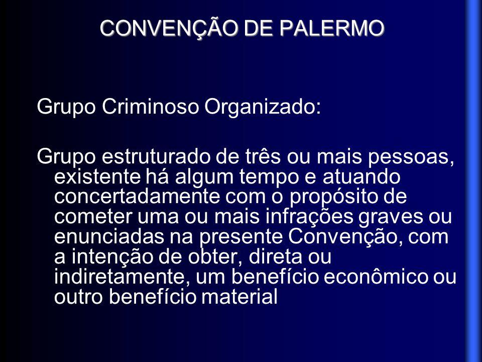 CONVENÇÃO DE PALERMO Grupo Criminoso Organizado: