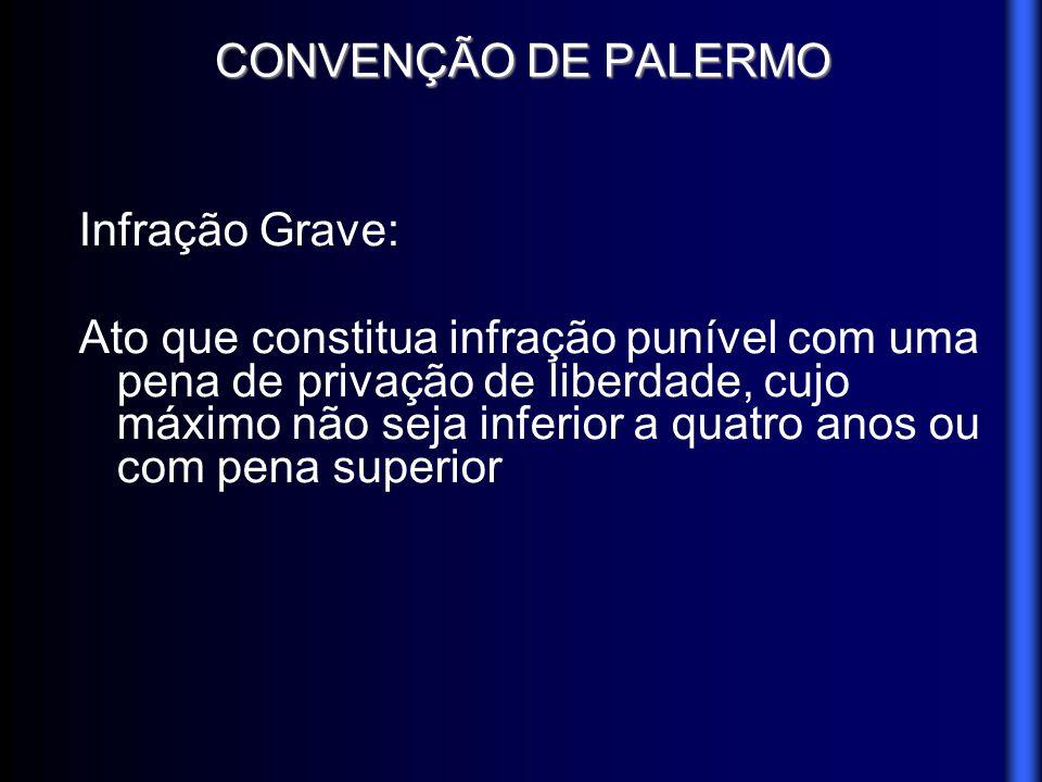 CONVENÇÃO DE PALERMO Infração Grave: