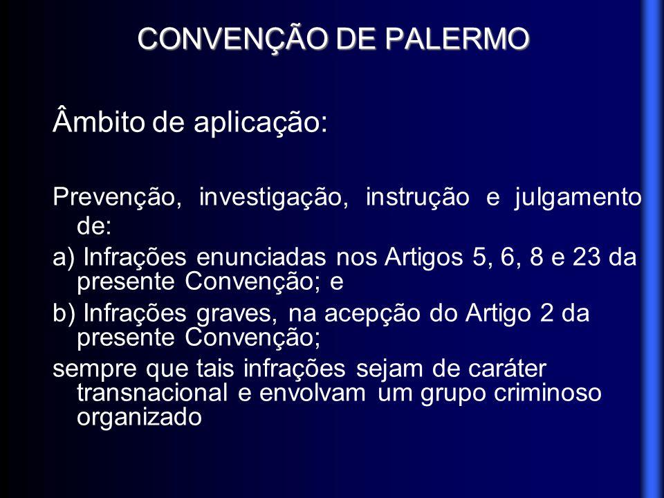 CONVENÇÃO DE PALERMO Âmbito de aplicação: