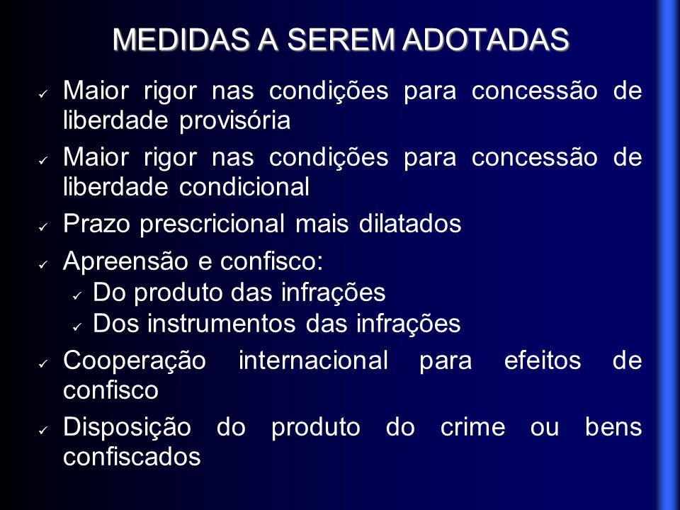 MEDIDAS A SEREM ADOTADAS