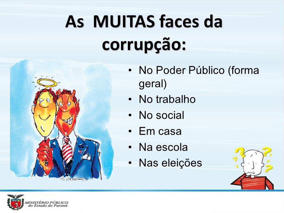 As MUITAS faces da corrupção: