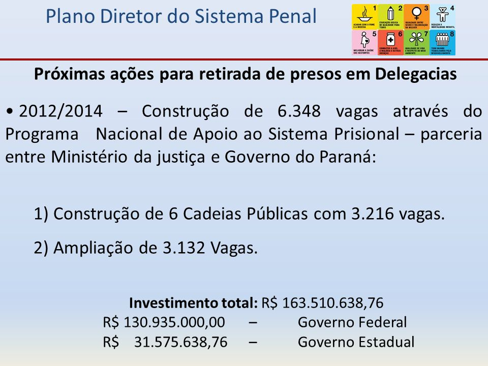Investimento total: R$ 163.510.638,76