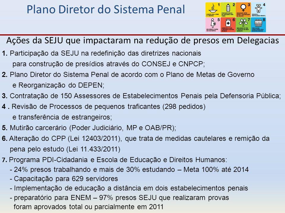 Plano Diretor do Sistema Penal