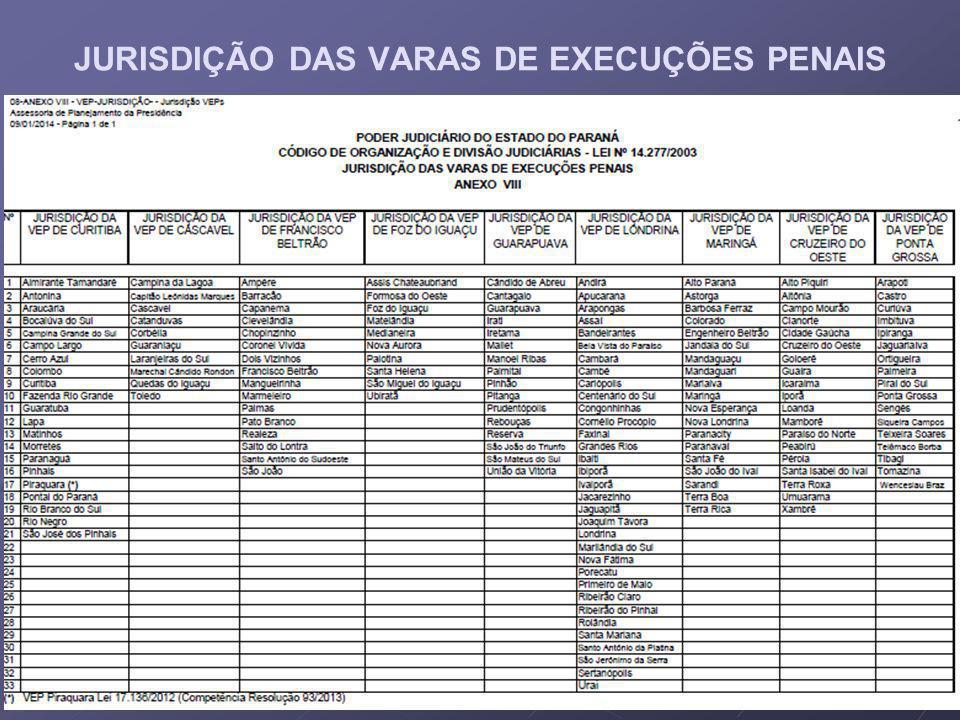 JURISDIÇÃO DAS VARAS DE EXECUÇÕES PENAIS