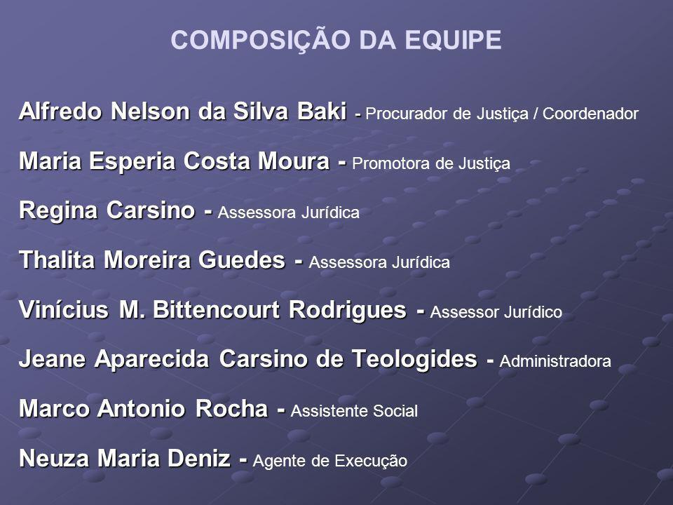 COMPOSIÇÃO DA EQUIPE Alfredo Nelson da Silva Baki - Procurador de Justiça / Coordenador. Maria Esperia Costa Moura - Promotora de Justiça.