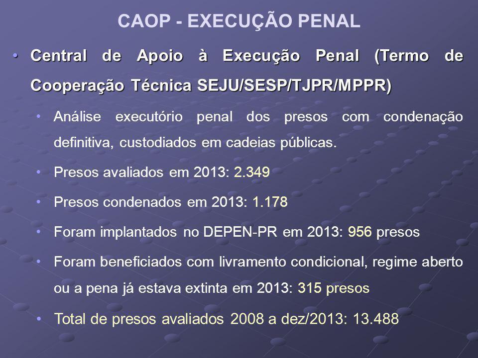 CAOP - EXECUÇÃO PENAL Central de Apoio à Execução Penal (Termo de Cooperação Técnica SEJU/SESP/TJPR/MPPR)
