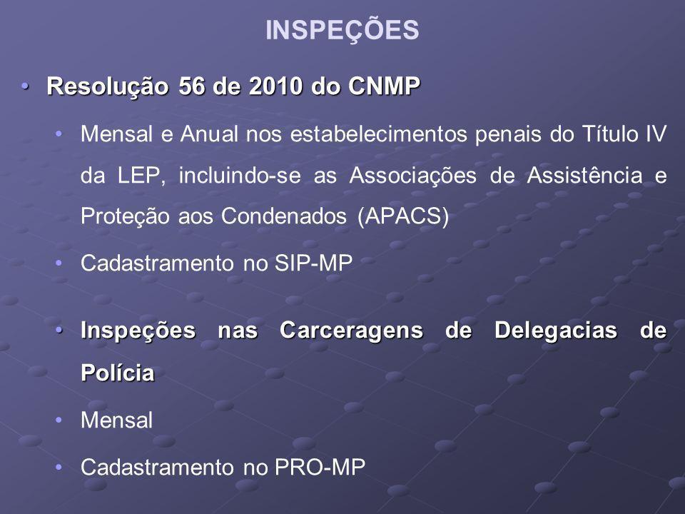 INSPEÇÕES Resolução 56 de 2010 do CNMP