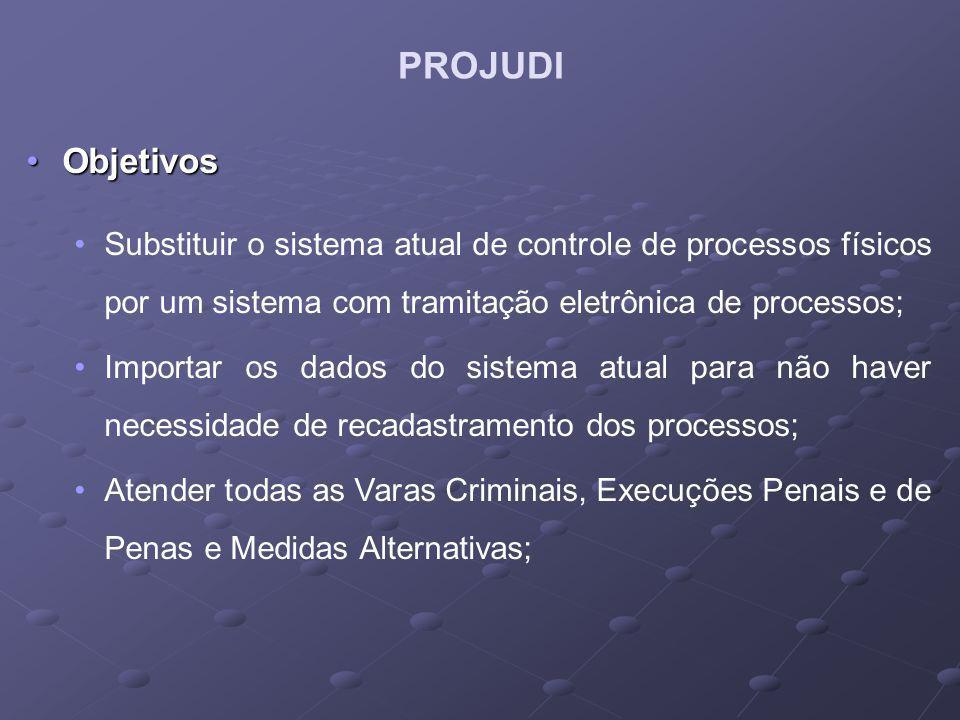 PROJUDI Objetivos. Substituir o sistema atual de controle de processos físicos por um sistema com tramitação eletrônica de processos;
