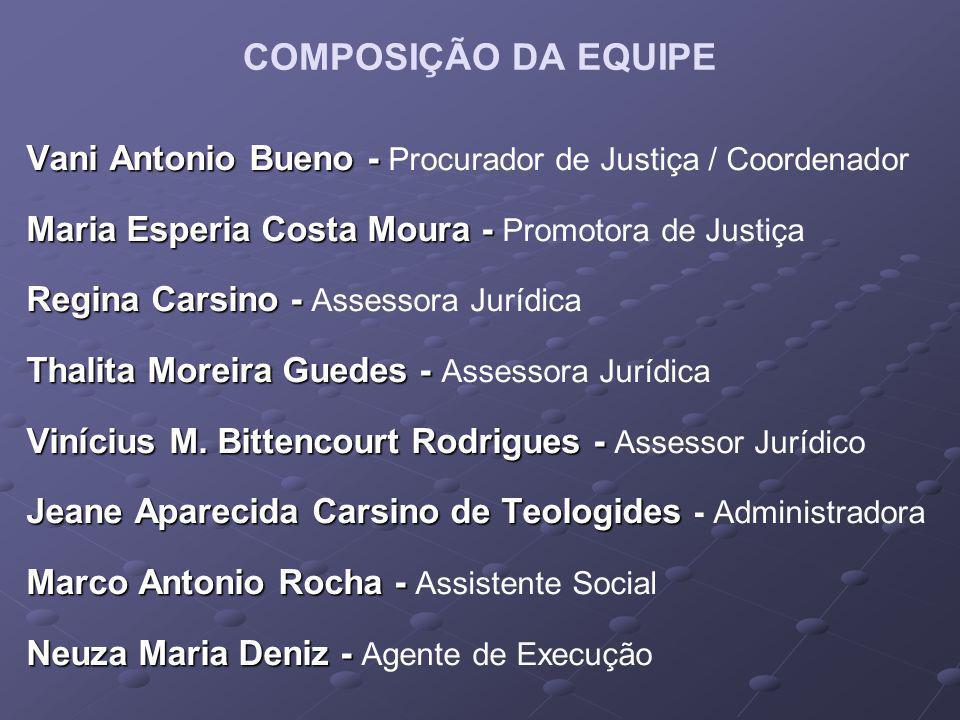 COMPOSIÇÃO DA EQUIPE Vani Antonio Bueno - Procurador de Justiça / Coordenador. Maria Esperia Costa Moura - Promotora de Justiça.