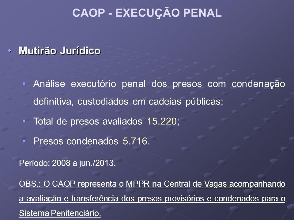 CAOP - EXECUÇÃO PENAL Mutirão Jurídico