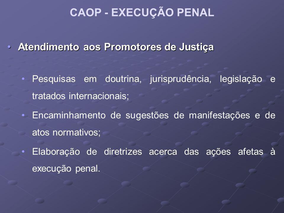CAOP - EXECUÇÃO PENAL Atendimento aos Promotores de Justiça