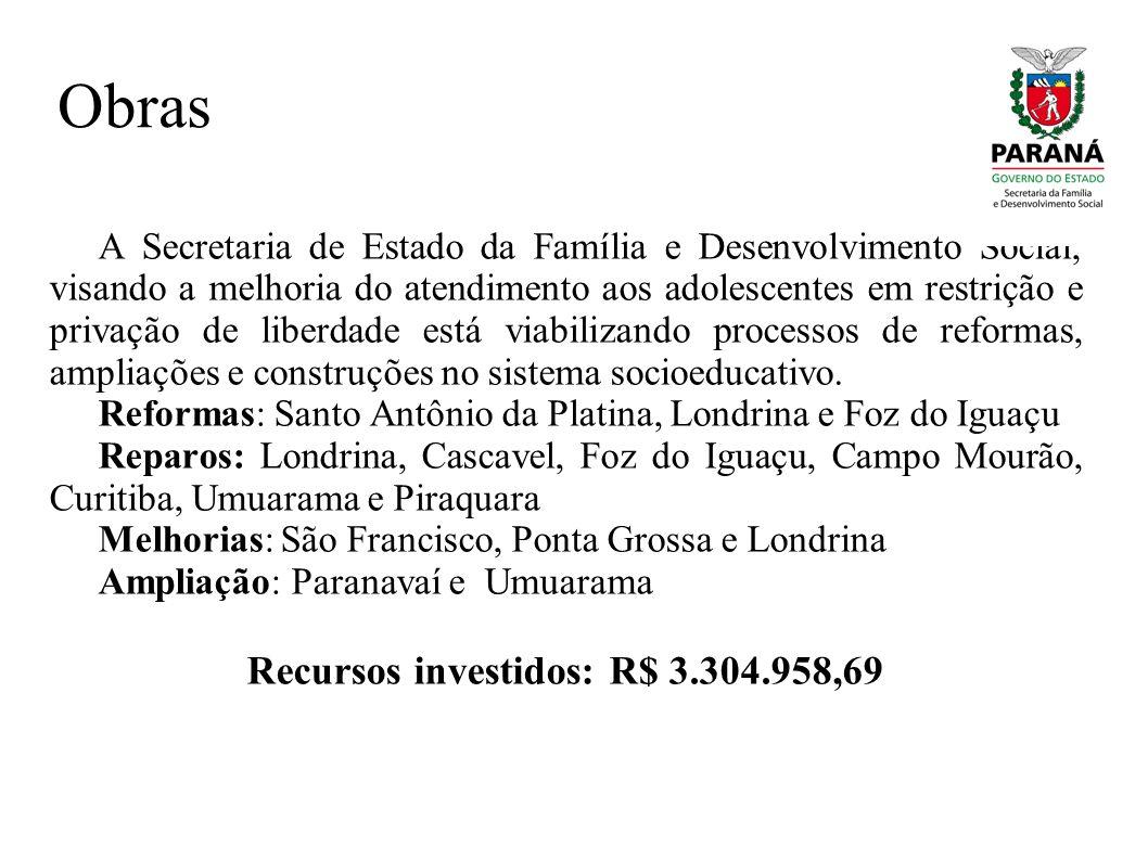 Recursos investidos: R$ 3.304.958,69