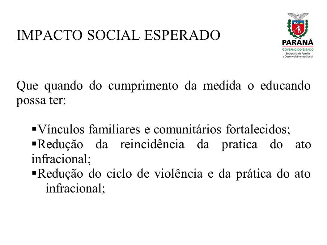 IMPACTO SOCIAL ESPERADO