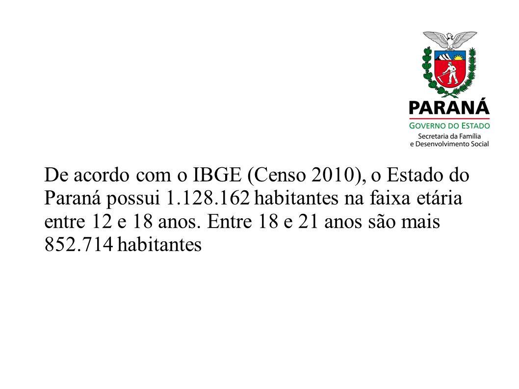 De acordo com o IBGE (Censo 2010), o Estado do Paraná possui 1. 128