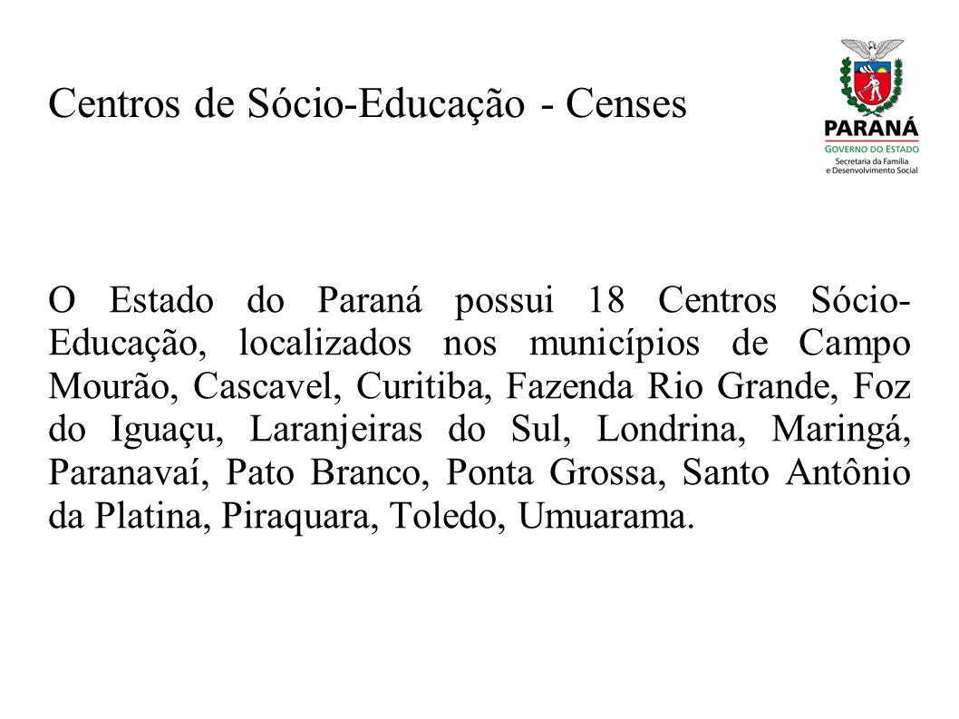 Centros de Sócio-Educação - Censes