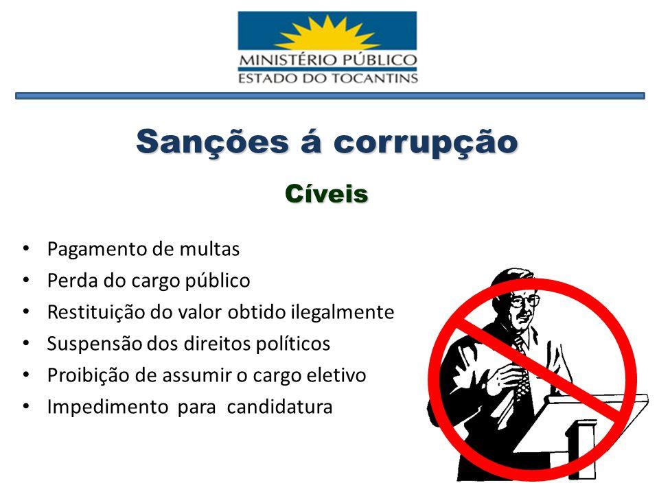 Sanções á corrupção Cíveis Pagamento de multas Perda do cargo público