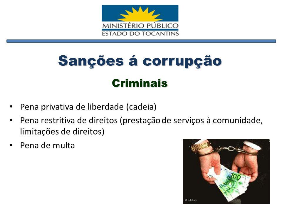 Sanções á corrupção Criminais Pena privativa de liberdade (cadeia)