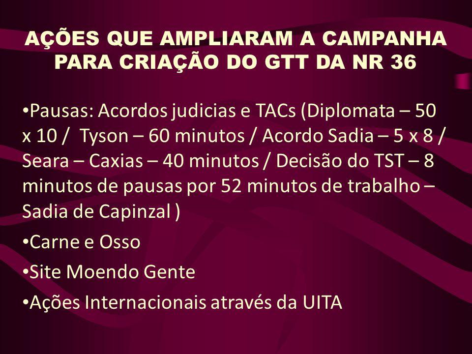 AÇÕES QUE AMPLIARAM A CAMPANHA PARA CRIAÇÃO DO GTT DA NR 36