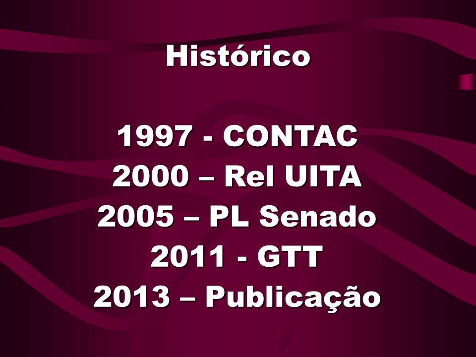 Histórico 1997 - CONTAC 2000 – Rel UITA 2005 – PL Senado 2011 - GTT 2013 – Publicação
