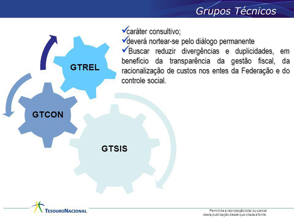 Grupos Técnicos caráter consultivo;