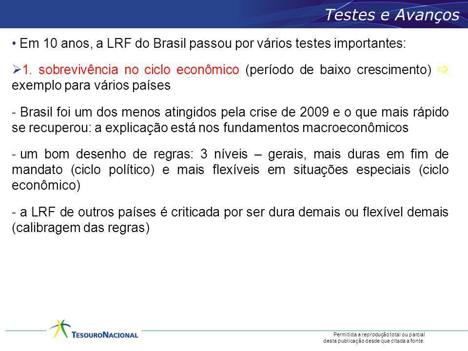 Testes e Avanços Em 10 anos, a LRF do Brasil passou por vários testes importantes: