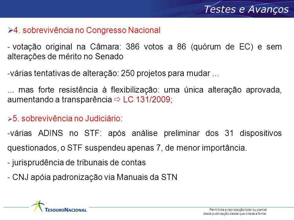 Testes e Avanços 4. sobrevivência no Congresso Nacional