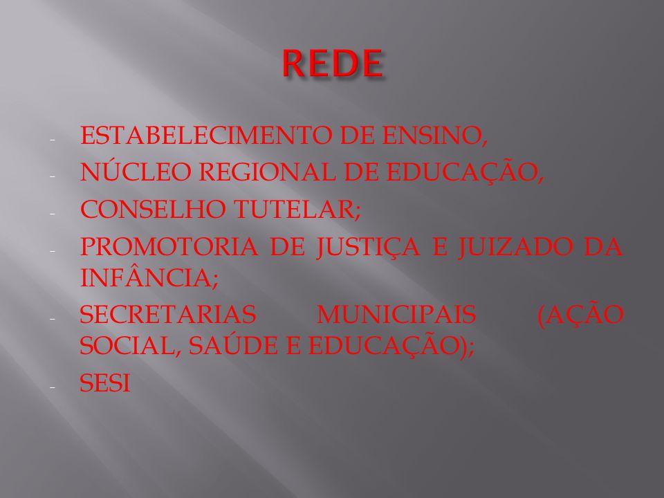 REDE ESTABELECIMENTO DE ENSINO, NÚCLEO REGIONAL DE EDUCAÇÃO,