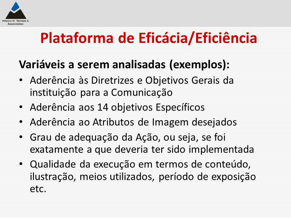 Plataforma de Eficácia/Eficiência