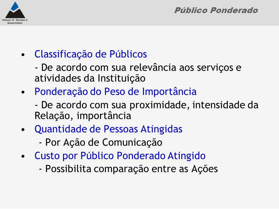Classificação de Públicos