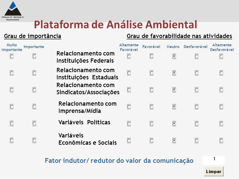 Plataforma de Análise Ambiental Grau de favorabilidade nas atividades