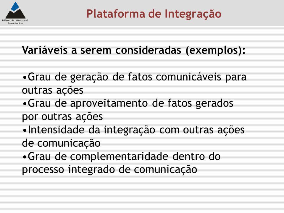 Plataforma de Integração