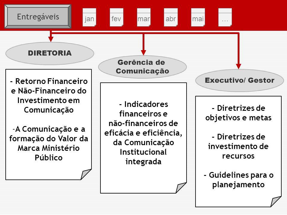 - Retorno Financeiro e Não-Financeiro do Investimento em Comunicação